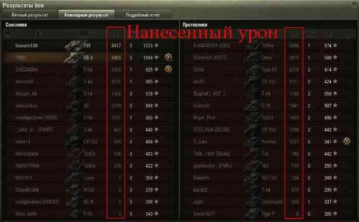 Послебоевая статистика World of Tanks