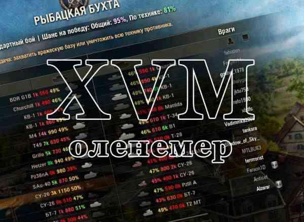 Скачать Оленемер WoT (XVM, Оленеметр, Пользомер)