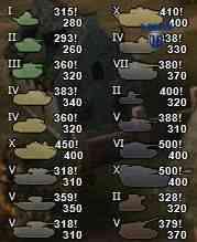 Иконки с дальностью обзора для World of Tanks
