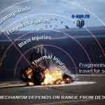 Модпак «Боевой, минимальный-IV» для World of Warplanes 1.2.0