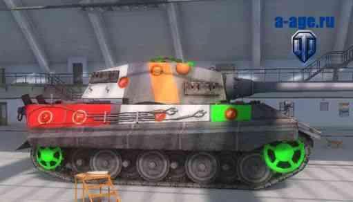 слабые уязвимые места танков