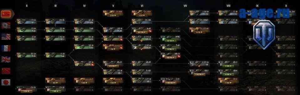 Цветные иконки танков WoT вариант 5